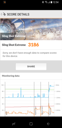 Sling Shot Extreme Samsung Galaxy S8