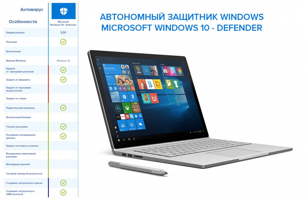 антивирус для windows